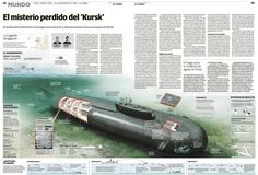 INFOGRAPHIC. Tenth anniversary of the Russian nuclear submarine's mysterious accident -- Décimo aniversario del misterioso accidente del submarino nuclear ruso