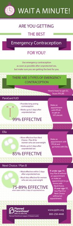 Heard of Plan B? What about ella? Know all your emergency contraception options: http://pplm.org/EC4U #EC #birthcontrol #infographic