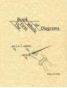 Grammar and diagramming sentences book