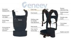 a9c43639929 7 Best Keep Baby Close With Veenev Ergonomic Baby Carrier images ...