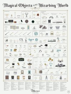 OFFICIAL Pottermore Magical Objects PottermoreMagicalObjects.jpg 4,500×6,000 pixels