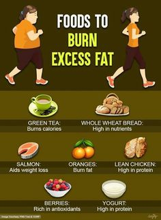 Read the full article To know what foods help you lose weight quickly, once you read this article, you'll love it. # Nutrition for weight loss 20 Foods to lose weight in just a week Healthy Detox, Healthy Drinks, Healthy Life, Healthy Living, Healthy Recipes, Healthy Meals, Vegan Detox, Healthy Carbs, Fast Recipes