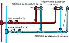 troynikovaya-razvodka-trub.jpg (401×253)