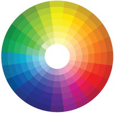 Color Wheel Complementary Colors | How to Choose Colors for Interior Painting