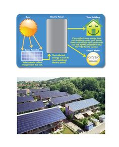 We are provides best Solar #Photovoltaic #System at affordable price.Solar photovoltaic (SPV) cells transform solar radiation (sunlight) into electrical energy.For more detail contact us:- 8800797772