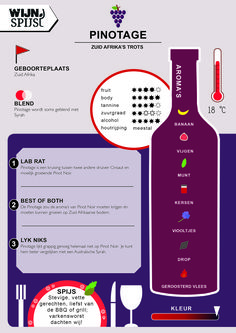 Pinotage en z'n vieze geurtjes.. Lees en leer alles over deze leuke Afrikaanse druif   [infographic]