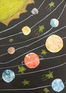 Art Activities For Kids, Diy And Crafts, Workshop, Painting, Planets, Atelier, Kids Art Activities, Work Shop Garage, Painting Art