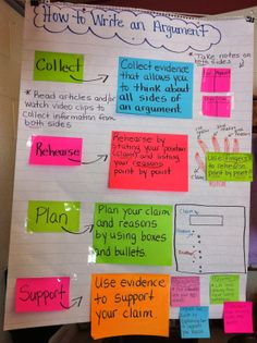 Great ideas for writing workshop