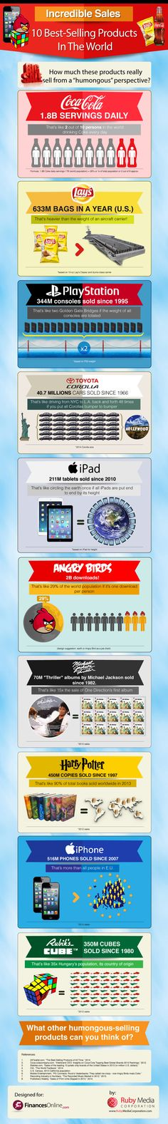 Die zehn meistverkauften Produkte der Welt – darunter #iPhone, #iPad, Playstation & Angry Birds | Kroker's Look @ IT