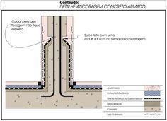 Impermeabilização : Coberturas transitáveis por pedestres e veículos.   Fórum da Construção
