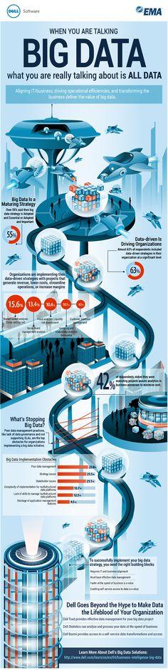 Forget Big Data, now is Mathematics Thinking #Innovation