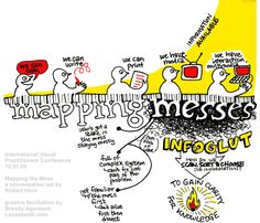 Brandy Agerbeck's Graphic Facilitation Work > Mapping the Mess