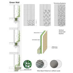 Top Roofing Tips To Remember - Roofing Design Guide - green wall system / Ashton Morph Sukhumvit 38 by Shma Company Limited 24 -