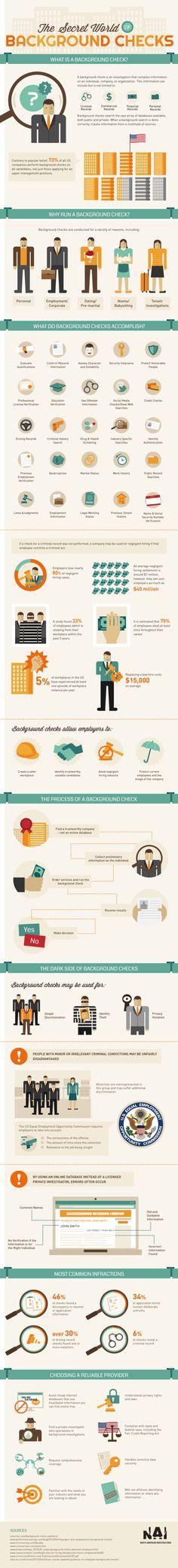 The Secret World Of Background Checks   #Infographic #BackgroundChecks #corporation