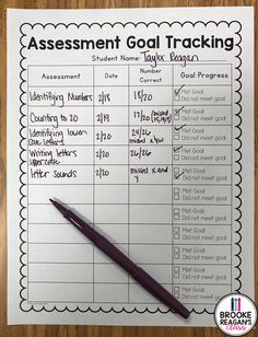 Assessments for IEP goal tracking. Data tracking for IEP goals. Progress monitoring. #IEPGoals #IEPdata #IEPGoalTracking