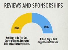 How to Get Blog Sponsorship