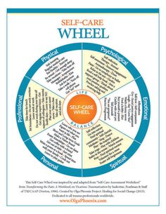 The Self Care Wheel happy life happiness positive emotions lifestyle mental health confidence self love self improvement self help emotional health Self Care Wheel, Therapy Tools, Trauma Therapy, Cognitive Behavioral Therapy, Self Compassion, Coping Skills, Life Skills, Self Development, Personal Development