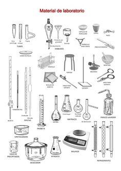 Las 40 mejores imágenes de Materiales de laboratorio