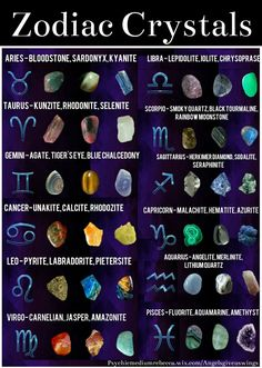 Crystals for each sign of the zodiac