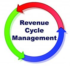 Revenue cycle management (RCM) is incredibly important to a practice's profitability. Without the ability to streamline the billing and collections processes, a medical enterprise will find it challenging to stay afloat. #RCM #HIT #EHR