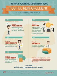 The Most Powerful Leadership Tool - Positive Reinforcement - 5 Keys for Effective Delivery