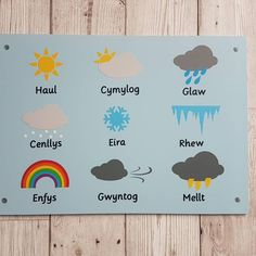 Outdoor, weather & fade proof sustainable signage This custom made sign is in Welsh Uk Images, Different Fonts, Comic Sans, Welsh, Signage, Weather, Outdoor, Outdoors, Welsh Language