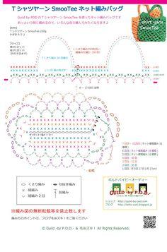 無断転載禁止(All Rights Reserved) SmooTeeで編むネットバッグ/Guild by POD&毛糸ズキ!