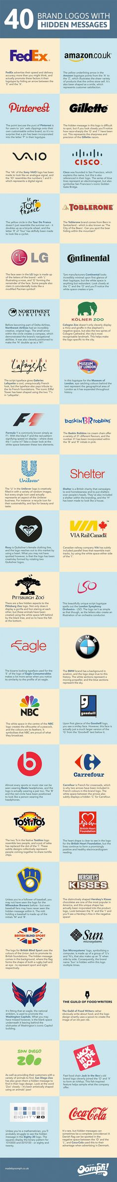 "40 Brand Logos With Hidden Messages   (^.^) Thanks, Pinterest Pinners, for stopping by, viewing, re-pinning, & following my boards. Have a beautiful day! ^..^ and ""Feel free to share on Pinterest ^..^ #interestingthoughts #interestingtidbits, #management #interestingebooks"