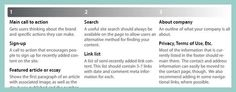 page description diagrams, prioritizing page features, wireframes, UX