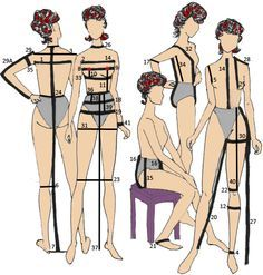how to take body measurements for tailoring - Google Search