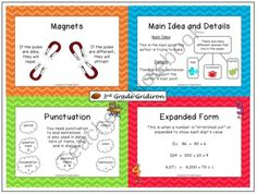 Anchor Charts for 3rd Grade - All Subjects (CCSS Aligned) product from 3rd-Grade-Gridiron on TeachersNotebook.com