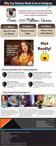 Why Your Business Should be Using Instagram