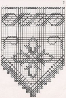 The edging in the photo says it is from a pattern found in Filet Crochet Charts, Crochet Borders, Crochet Motif, Crochet Doilies, Crochet Flowers, Crochet Lace, Lace Patterns, Knitting Patterns, Crochet Patterns
