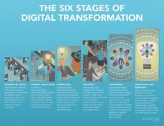 Six Stages of Digital Transformation | by AltimeterGroup