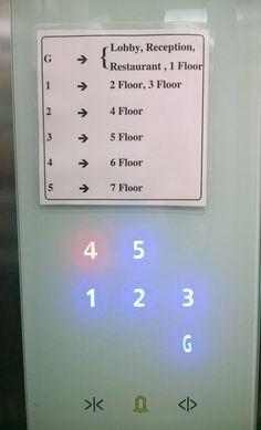 My Hotel Elevator In Myanmar Is A Little Confusing