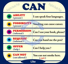 Modal Verbs: Can or Could? - English Study Page Learn English Kid, English Vinglish, English Articles, Learn English Grammar, English Verbs, Kids English, English Study, English Class, English Lessons