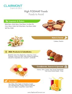 7 Day Detox Meal Plan that will help you to in a week Fodmap Food List, High Fodmap Foods, Fodmap Recipes, Fodmap Diet, Low Fodmap, Real Food Recipes, Diet Recipes, Healthy Recipes, Healthy Foods