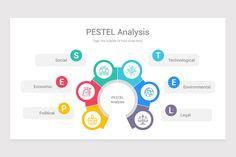 PESTLE Analysis PowerPoint Presentation Template | Nulivo Market Powerpoint Presentation Templates, Keynote Template, Logo Templates, Pestle Analysis, Management, Diagram, Politics, Marketing, Creative