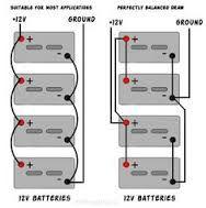apache camper wiring diagram apache database wiring diagram image result for 12v camper trailer wiring diagram apache camper