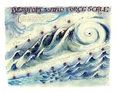 Beaufort Wind Force Scale by Kirsten Carlson
