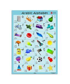 Learning Essentials Poster Arabic Alphabet