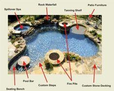 "Pool bar!  Love the ""tanning shelf""."