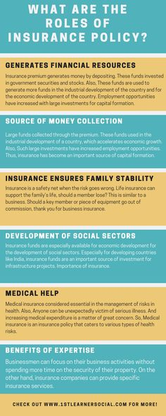 All About Insurance, Car Insurance, Industrial Development, Employment Opportunities, Medical Help, Economic Development, Need To Know, Investing