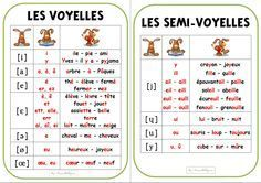 52 best French - Alphabet images on Pinterest | French alphabet, French language learning and ...