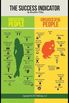 """Stress ,SUCCESSFUL PEOPLE? I prefer Calm or Less Calm as a Description on this post, otherwise it could make people feel worthless if they are LABELLED """"Unsuccessful"""". Success is relative!"""