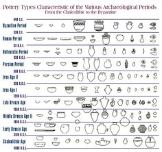 Pottery Types Characteristic Of The Various Archaeological Periods for when you just want a new shape in your ceramics practice.
