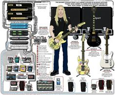 guitar rig diagram 2002 chevy tahoe engine 152 best diagrams images in 2019 pedalboard alice chains jerry cantrell 2010