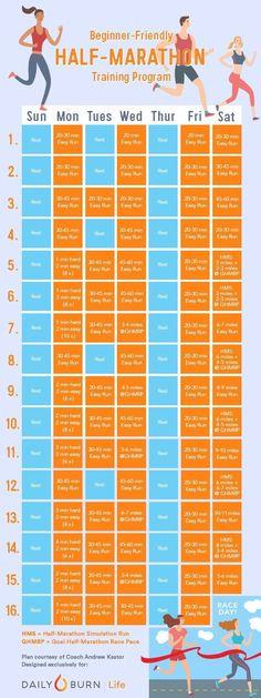 The Half-Marathon Training Plan for Beginners #marathon