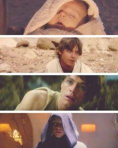 Luke Skywalker: Revenge of The Sith; A new Hope; The Empire Strikes Back; Return of The Jedi