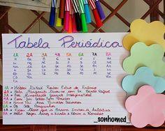 Learning Portuguese for Business Mental Map, I Love School, Study Organization, Study Hard, School Notes, Study Inspiration, Studyblr, Study Notes, E 10
